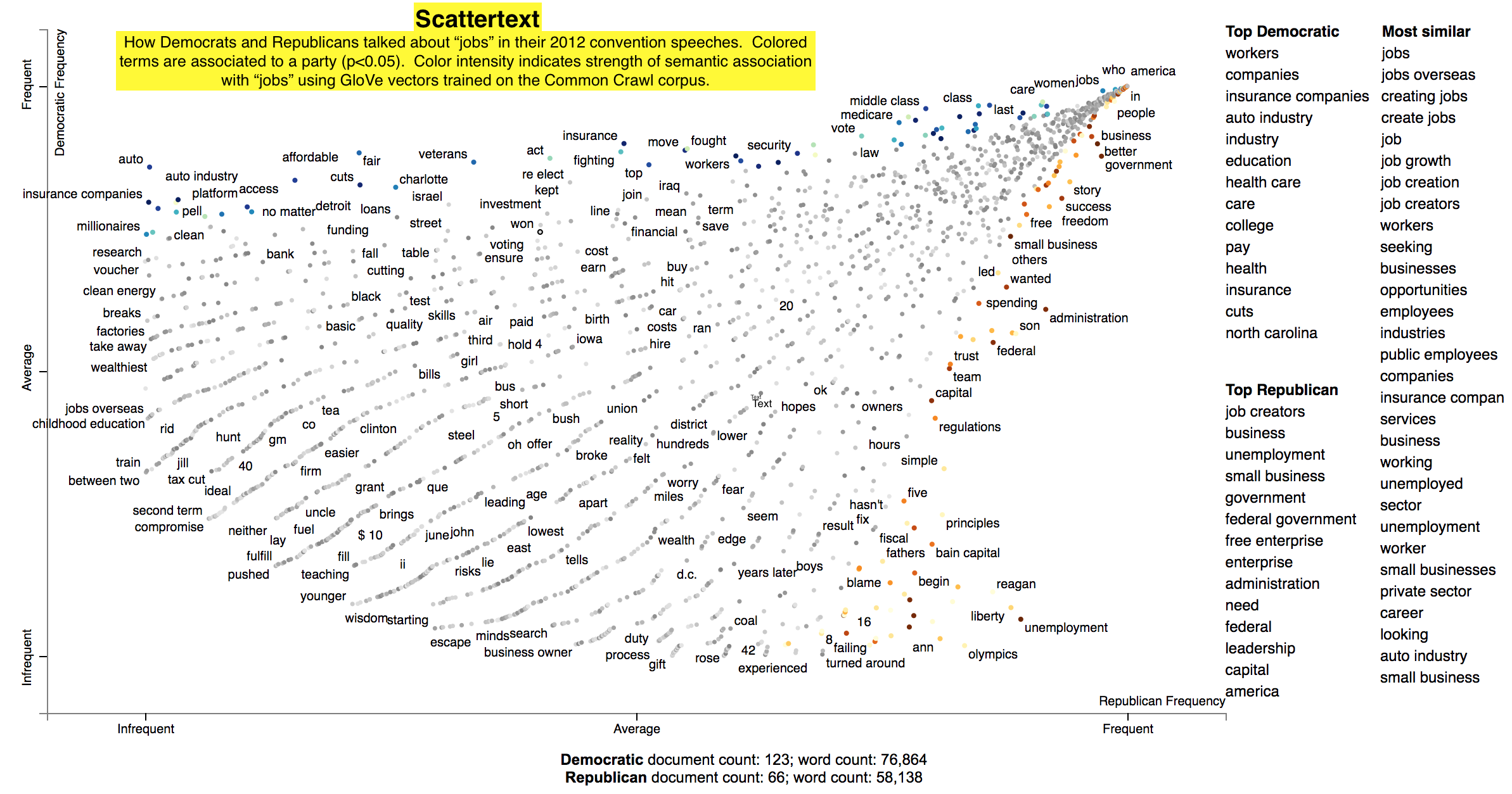 Convention-Visualization-Jobs.html